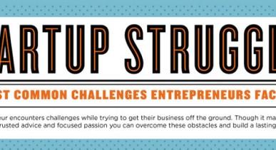 6 Biggest Startup Hurdles
