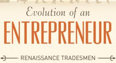 Evolution of the Entrepreneur