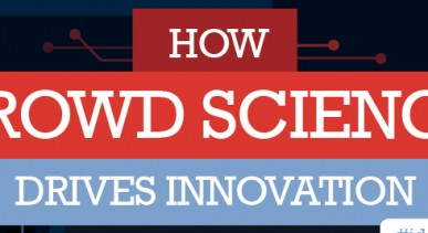 How the Crowd Drives Innovation