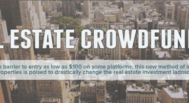 4 Best Real Estate Crowdfunding Websites