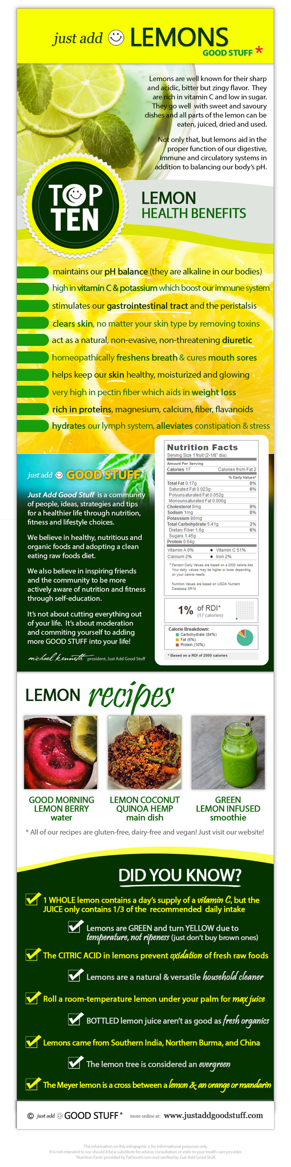 Interesting Benefits to Lemons