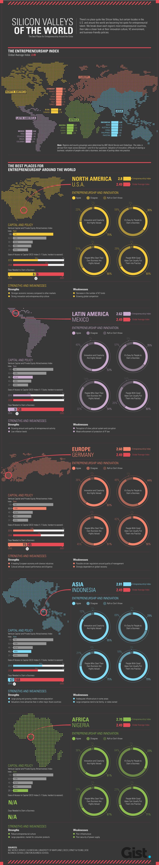Silicon Valleys Around the World