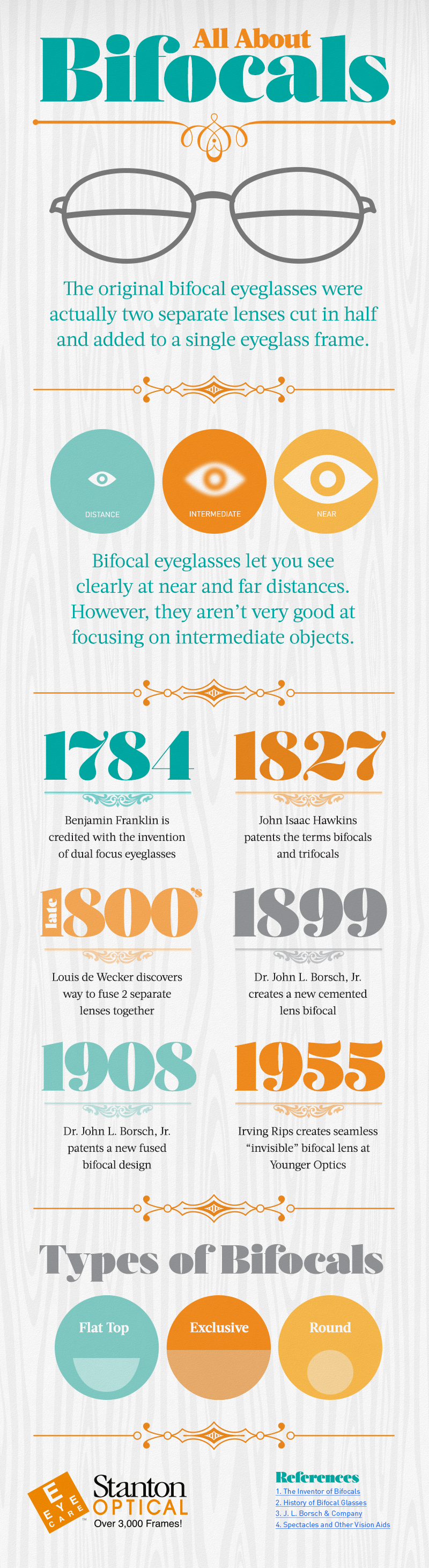 Facts About Bifocals