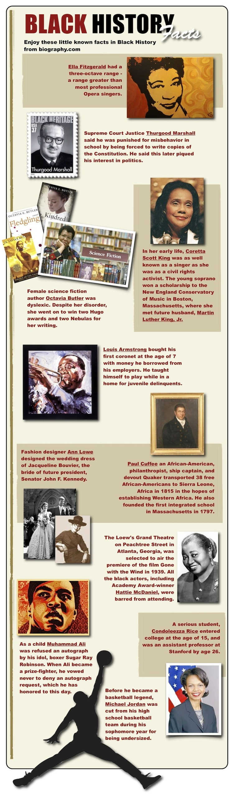 Famous African Americans in History
