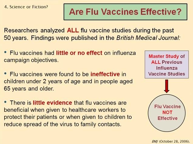 are flu vaccines effective ile ilgili görsel sonucu
