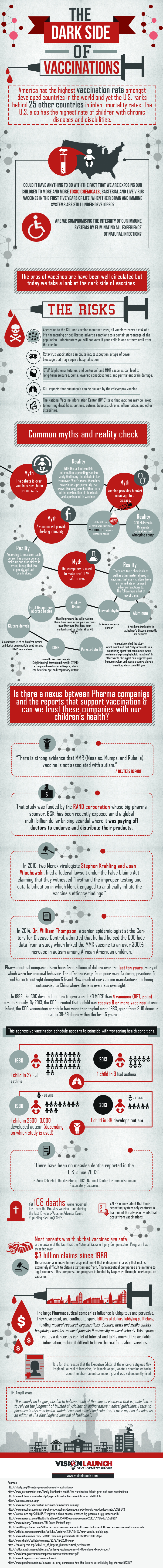 visionlaunch The Dark side of vaccination infographic