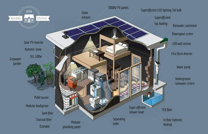 ose infographic - off-grid utilities 700x452